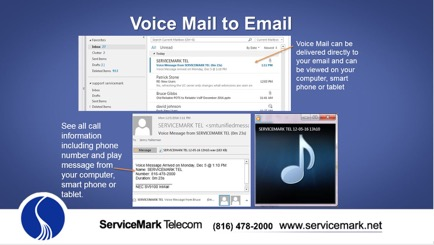 voice mail to email